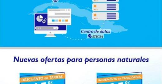 ETECSA: Nuevas ofertas para el servicio hospedaje de sitios web a personas naturales